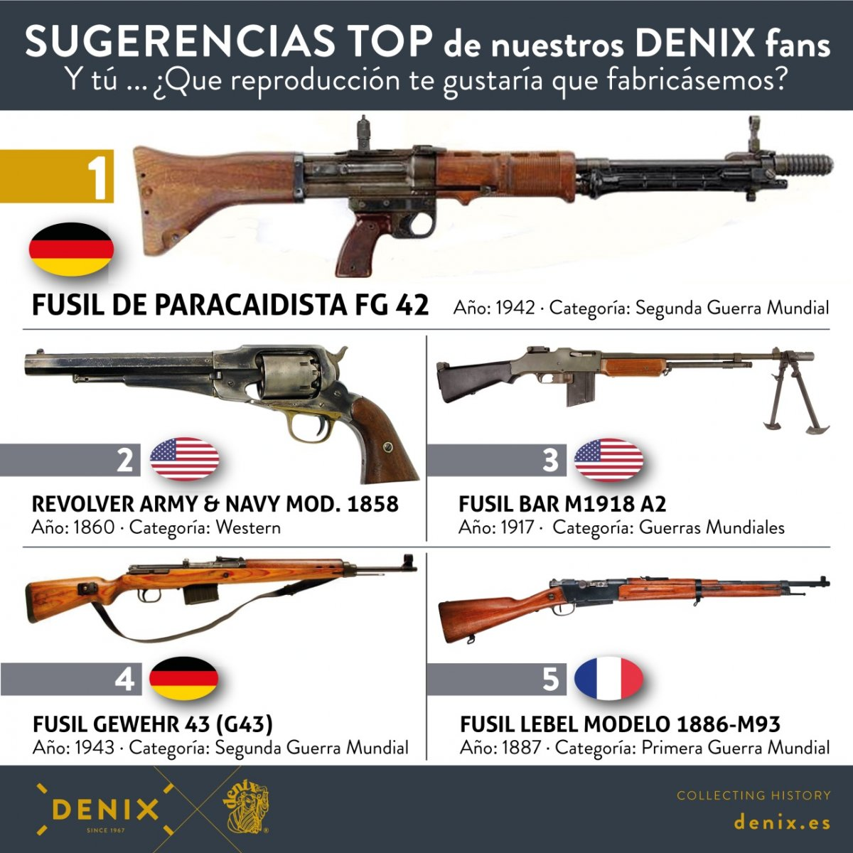 Sugerencias TOP DENIX originales